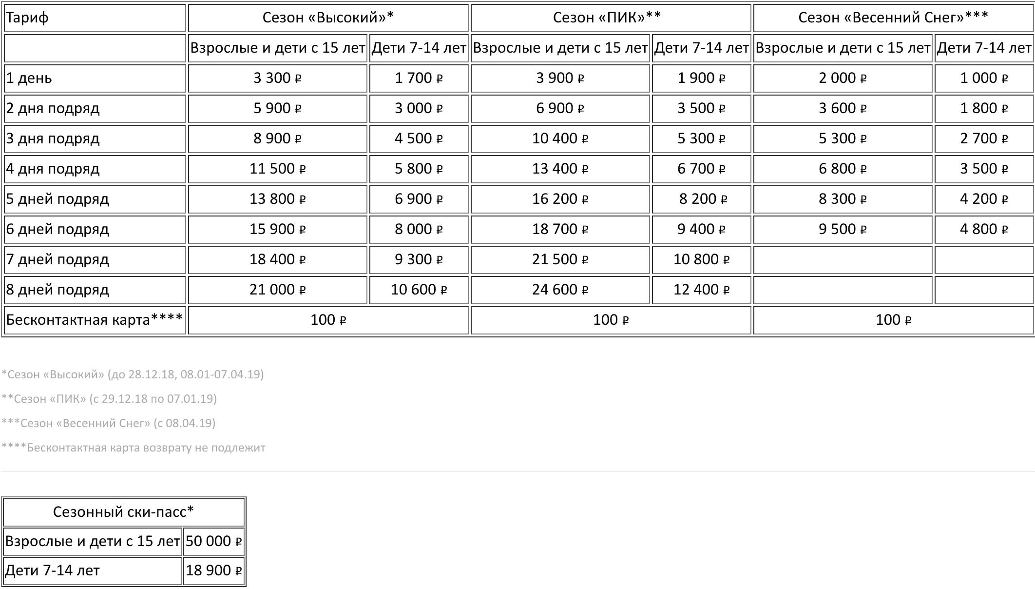 Цены на красной поляне в 2019 году. Открытие сезона 2019